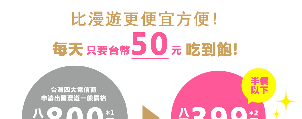 [日本好好玩]30天+1天 日本上網卡 15GB超高用量 4G 吃到飽 送行李秤 DOCOMO 日本 網卡 WIFI