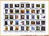 4.東非獵奇行-肯亞-納庫魯湖國家公園:_A東非常見鳥類一覽表-3.jpg