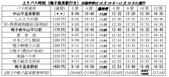 2013日本東北紅葉鐵腿行Day7鳴子峽→平泉中尊寺、毛越寺:2014-01-12_135258.jpg