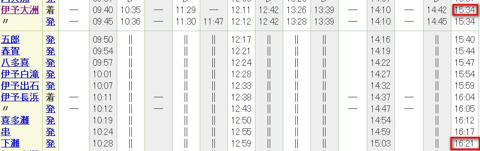 2014日本四國浪漫之旅DAY7內子→大洲→下灘→大阪:大洲往下灘.png