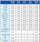 2013日本東北紅葉鐵腿行Day3田澤湖→乳頭溫泉鄉:2013-12-22_145007.jpg