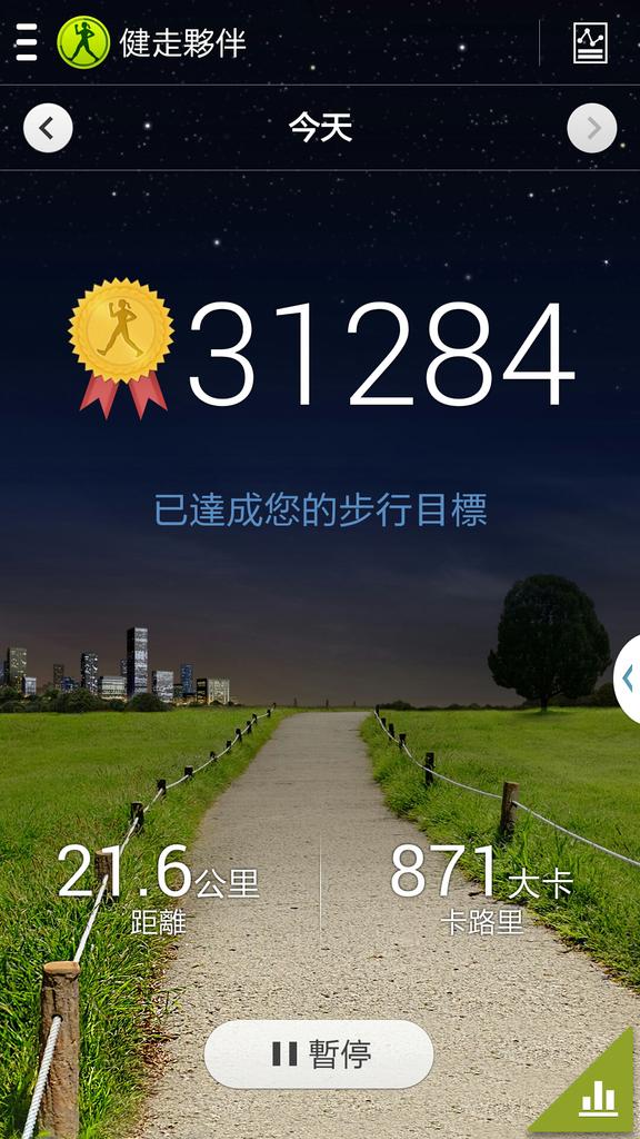 2014初夏日本四國浪漫之旅day3金刀比羅宮→高知:Screenshots_2014-05-18-22-02-54.png