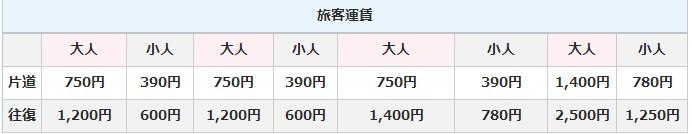 2013日本紅葉鐵腿行Day5山形藏王:2014-01-04_141334.jpg