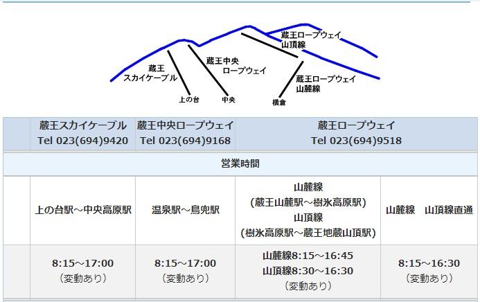 2013日本紅葉鐵腿行Day5山形藏王:2014-01-04_141324.jpg