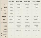 2014日本四國浪漫之旅DAY6松山城→道後溫泉周邊:2014-08-10_132413.jpg