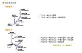 2013東京生日之旅_手機+工具:2013-12-22_001539.jpg