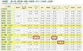 2014日本四國浪漫之旅day2高松→小豆島:丸金往橄欖公園.jpg