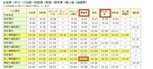 2014日本四國浪漫之旅day2高松→小豆島:往丸金前.jpg