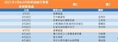 教育訓練2:20210304東湖.jpg