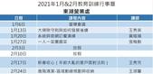 教育訓練2:2021年1月2月課表 (1).jpg