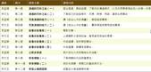講座與課程照片:105大安社大秋季課程(1)