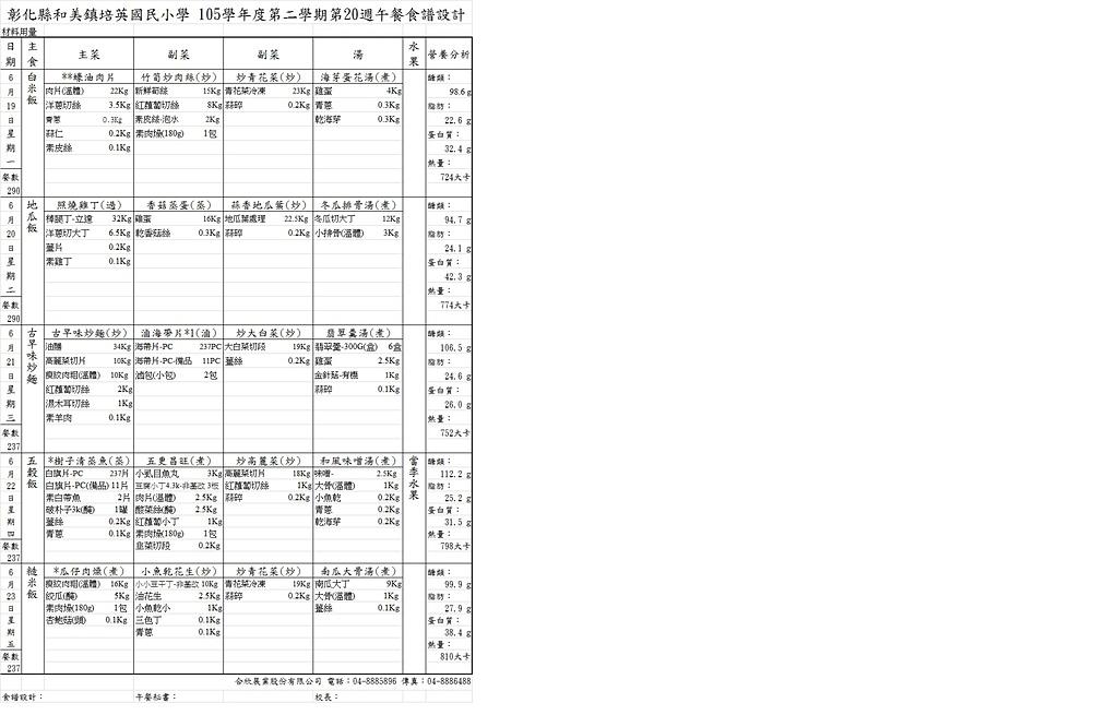 106-06-15:培英菜單1060619~0623.jpg