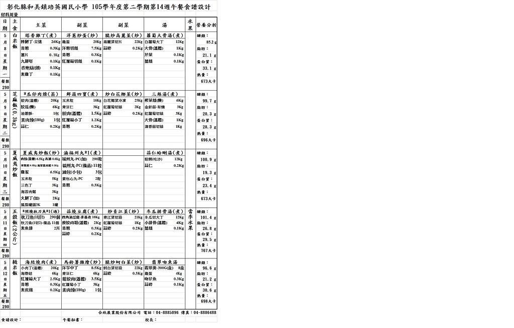 106-05-01:培英菜單1060508~1060512.jpg