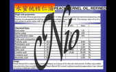 基礎油-液體類.植物油,按摩油,基底油,手工皂材料,手工皂原料,精油,精油按摩:基礎油 - 水蜜桃核仁油 PEACH KERNE OIL - Nio.jpg