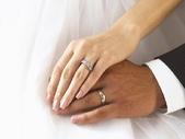 網路圖片:戒指的戴法2.jpg