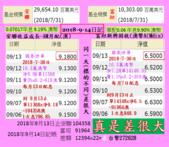 韓杰辰GIF:2018-7-30日富坦-安聯比比看.PNG