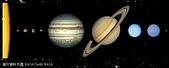 980726科博館DIY:八大行星